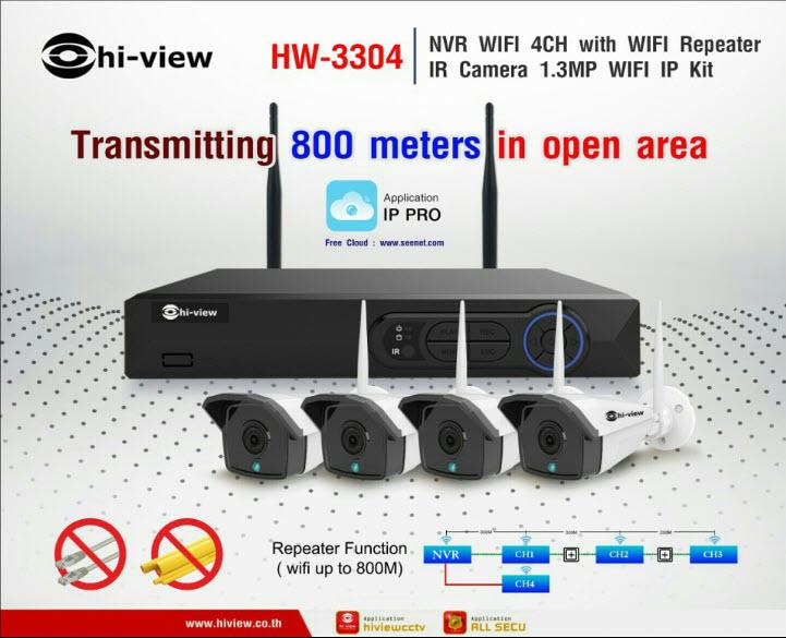 ชุด 4 กล้อง WIFI IP 1.3MP Hiview HD 1TB
